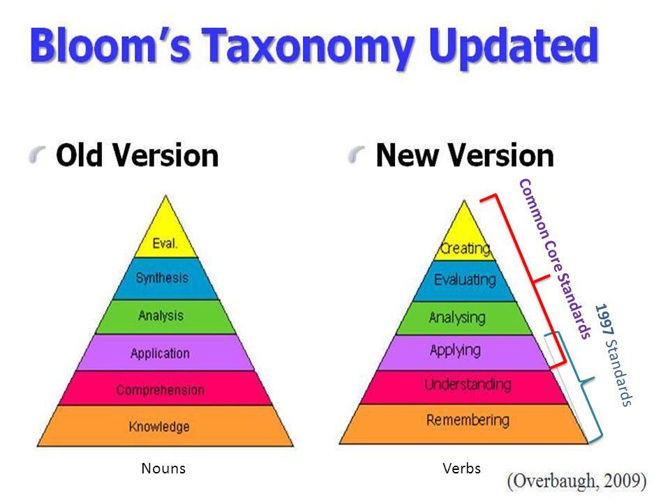 Nouns Verbs 1997 Standards Common Core Standards