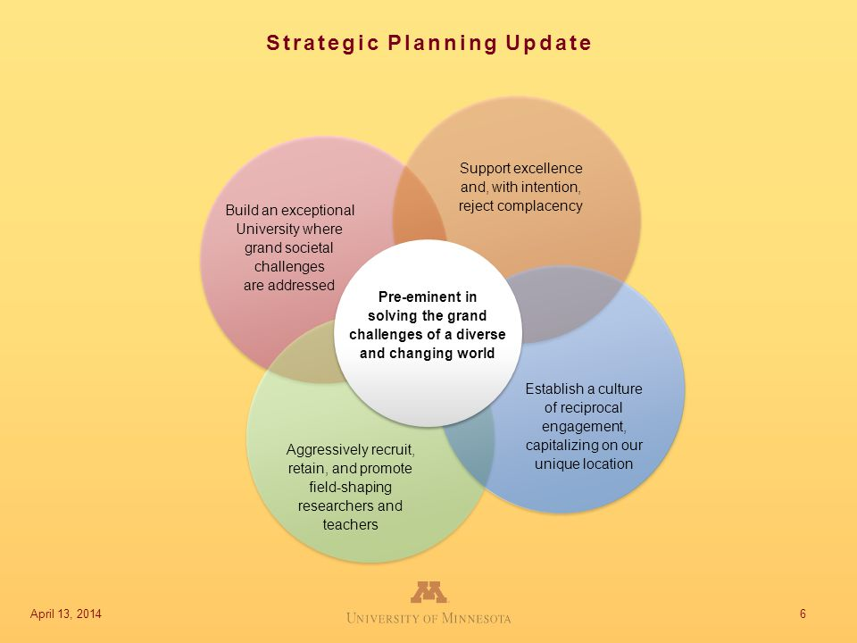 Strategic Planning Update April 13, 2014 Build an exceptional University where grand societal challenges are addressed Support excellence and, with in