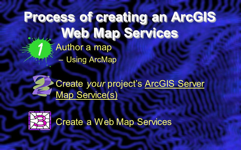 Process of creating an ArcGIS Web Map Services Author a map –Using ArcMap Create your project's ArcGIS Server Map Service(s) Create a Web Map Services
