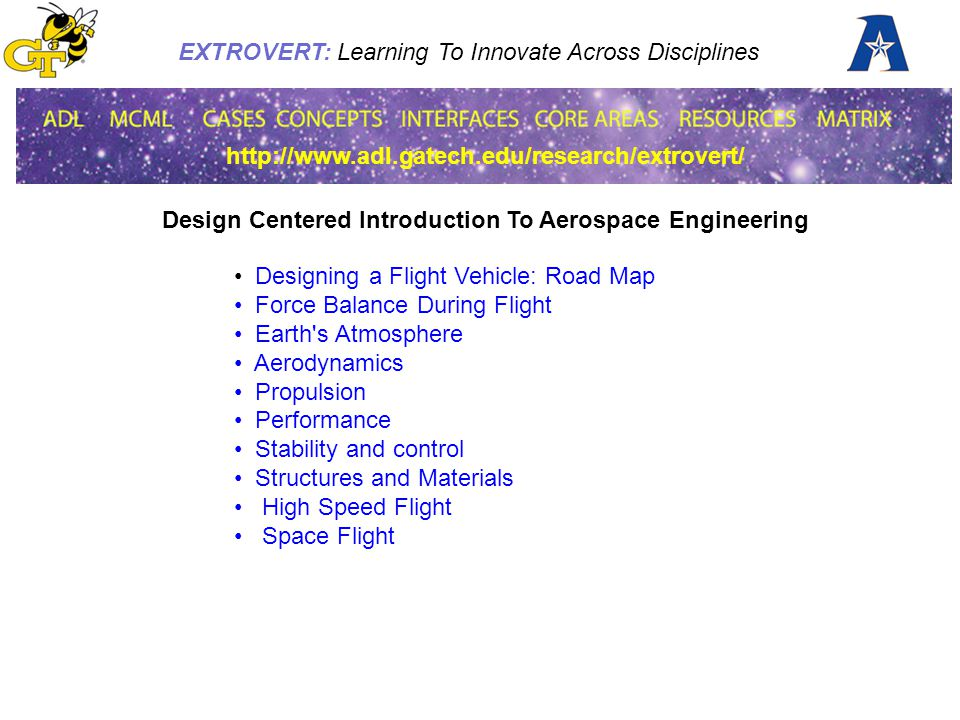EXTROVERT: Learning To Innovate Across Disciplines Core Subject Knowledge Statics Dynamics Thermodynamics Fluid mechanics& Low Speed Aerodynamics Gas dynamics& High Speed Aerodynamics Propulsion & Power Composite Materials Aerostructures Aeroelasticity Controls System Design http://www.adl.gatech.edu/research/extrovert/