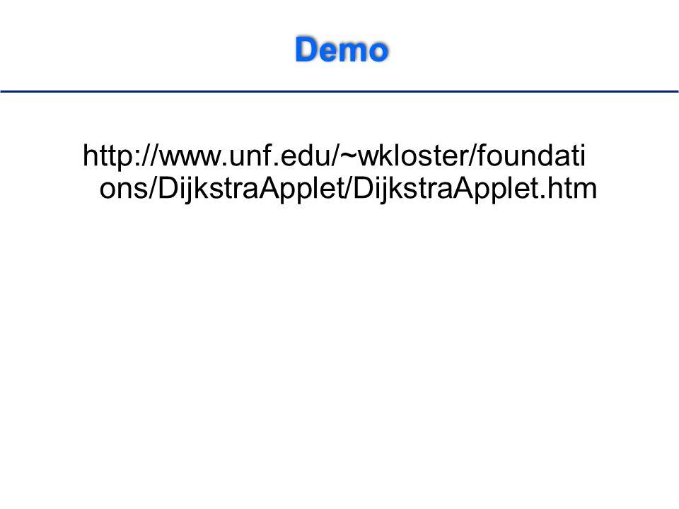 Demo http://www.unf.edu/~wkloster/foundati ons/DijkstraApplet/DijkstraApplet.htm