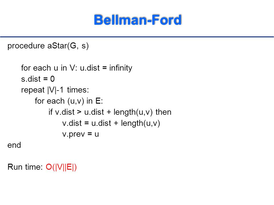Bellman-Ford procedure aStar(G, s) for each u in V: u.dist = infinity s.dist = 0 repeat |V|-1 times: for each (u,v) in E: if v.dist > u.dist + length(u,v) then v.dist = u.dist + length(u,v) v.prev = u end Run time: O(|V||E|)