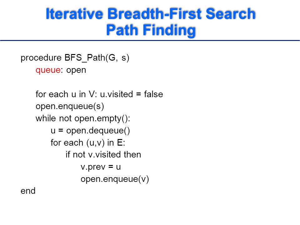 Iterative Breadth-First Search Path Finding procedure BFS_Path(G, s) queue: open for each u in V: u.visited = false open.enqueue(s) while not open.empty(): u = open.dequeue() for each (u,v) in E: if not v.visited then v.prev = u open.enqueue(v) end