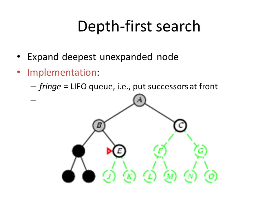 Depth-first search Expand deepest unexpanded node Implementation: – fringe = LIFO queue, i.e., put successors at front