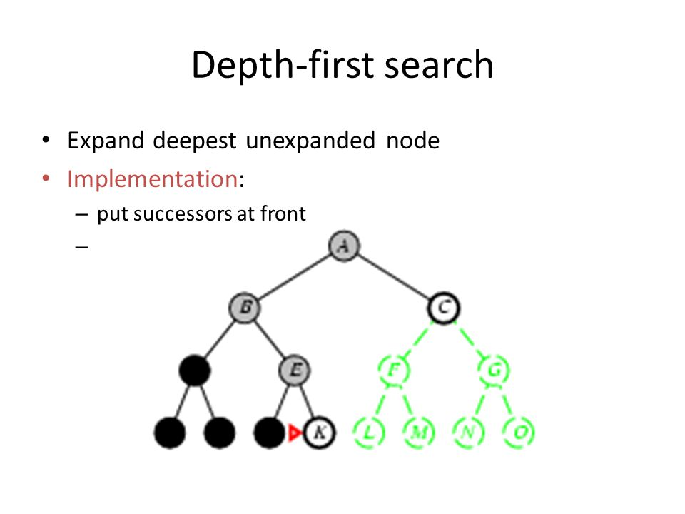Depth-first search Expand deepest unexpanded node Implementation: – put successors at front