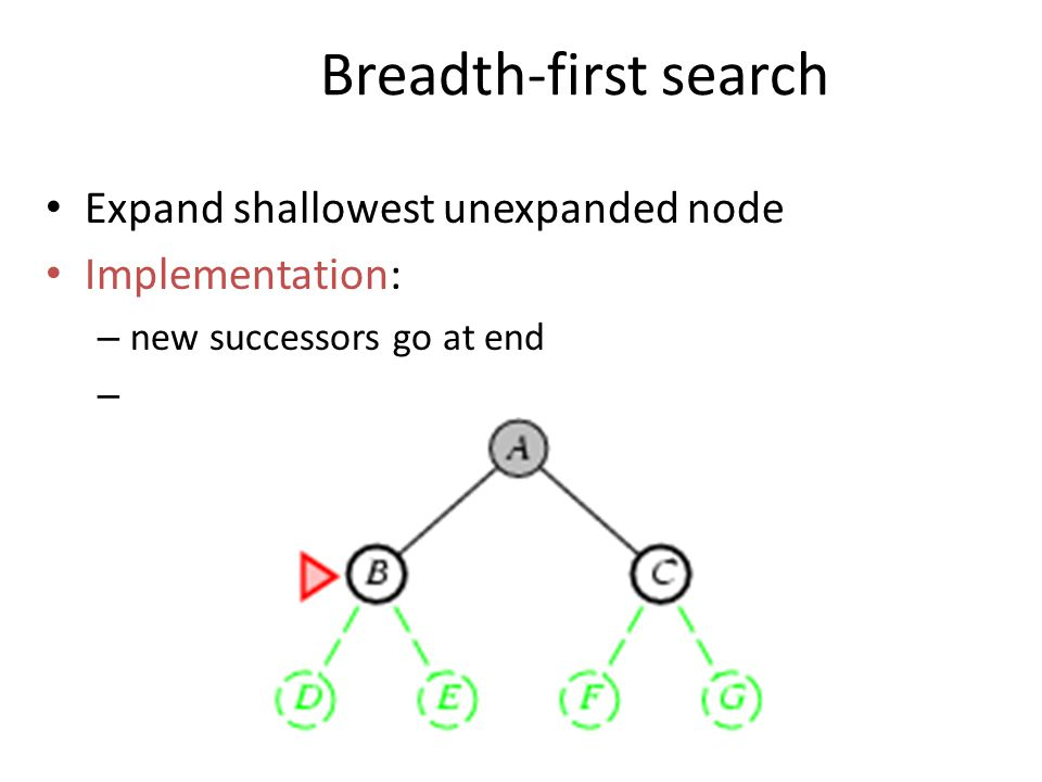 Breadth-first search Expand shallowest unexpanded node Implementation: – new successors go at end