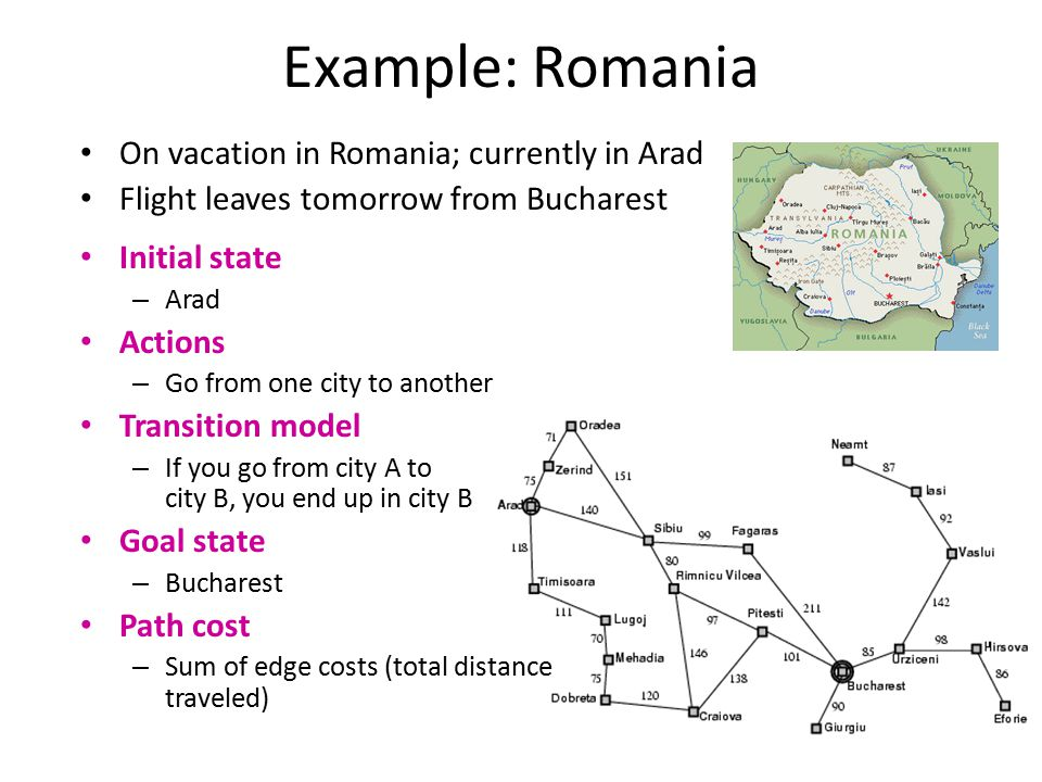 Example: Romania On vacation in Romania; currently in Arad Flight leaves tomorrow from Bucharest Initial state – Arad Actions – Go from one city to an