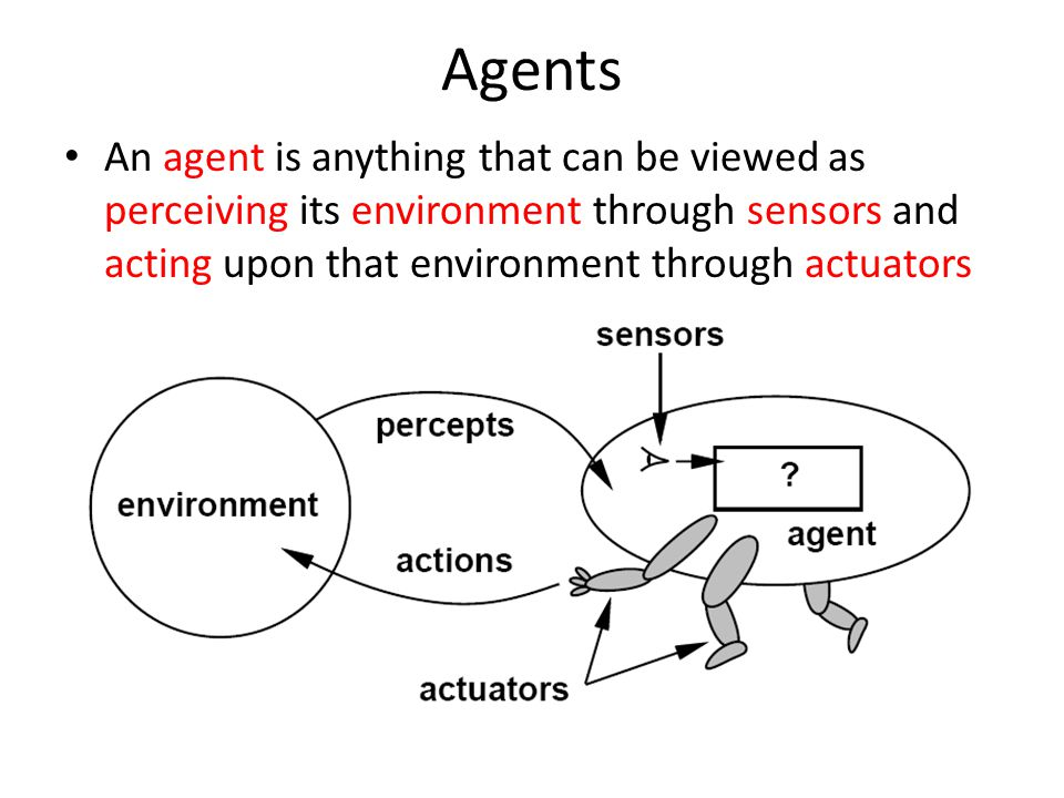 Agents An agent is anything that can be viewed as perceiving its environment through sensors and acting upon that environment through actuators