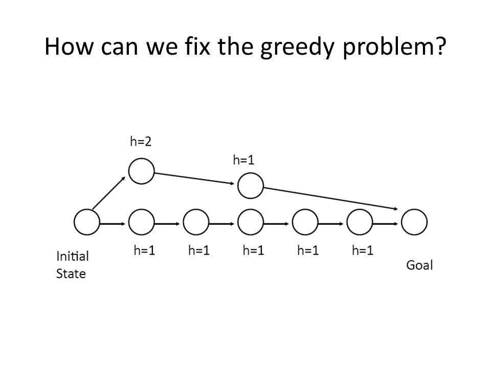 How can we fix the greedy problem?