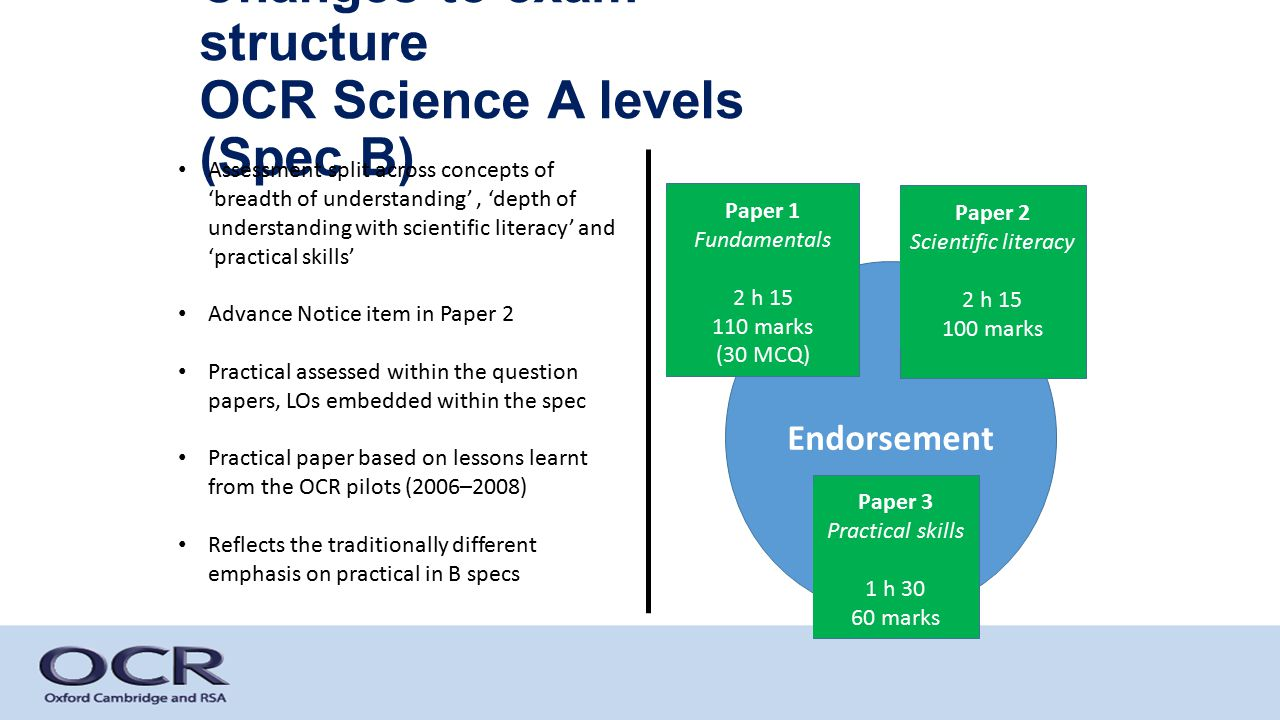 Changes to exam structure OCR Science A levels (Spec B) Endorsement Paper 1 Fundamentals 2 h 15 110 marks (30 MCQ) Paper 2 Scientific literacy 2 h 15