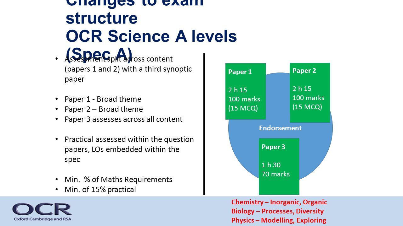 Endorsement Changes to exam structure OCR Science A levels (Spec A) Paper 1 2 h 15 100 marks (15 MCQ) Paper 2 2 h 15 100 marks (15 MCQ) Paper 3 1 h 30