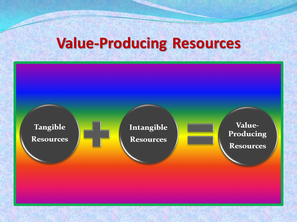 Value-Producing Resources – (What a firm has) Value-Producing Resources – (What a firm has) Tangible resources: 1. Land 2. Facilities 3. Equipment 4.