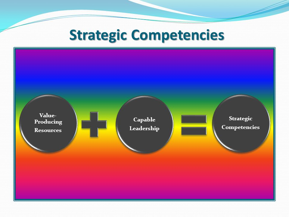 What a firm can do Strategic Competencies – (What a firm can do) Strategic Competencies evolve from Value-Producing Resources that are united, leverag
