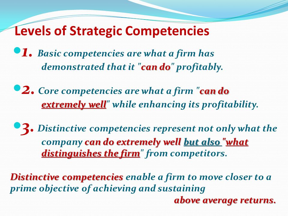 Levels of Strategic Competencies DistinctiveCompetencies Core Competencies Basic Competencies