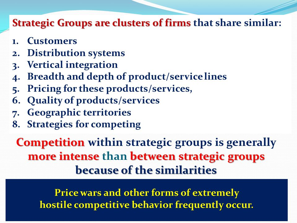 Competitive Environment & Strategic Groups