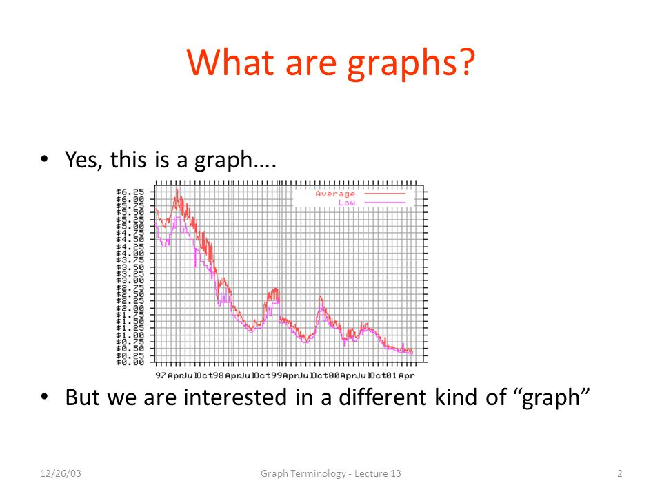 12/26/03Graph Terminology - Lecture 132 What are graphs.