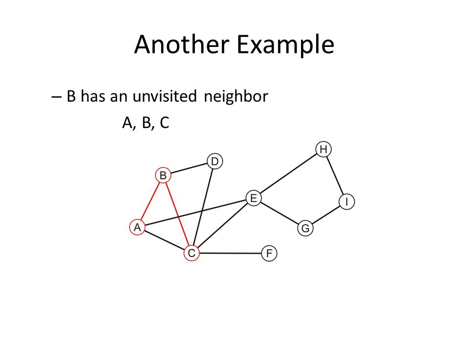 Another Example – B has an unvisited neighbor A, B, C