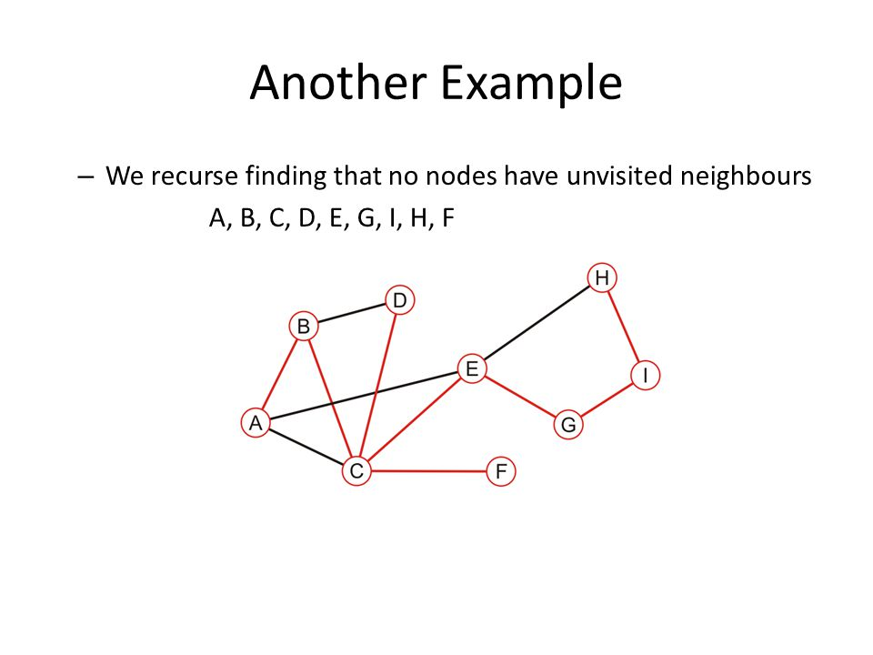 Another Example – We recurse finding that no nodes have unvisited neighbours A, B, C, D, E, G, I, H, F