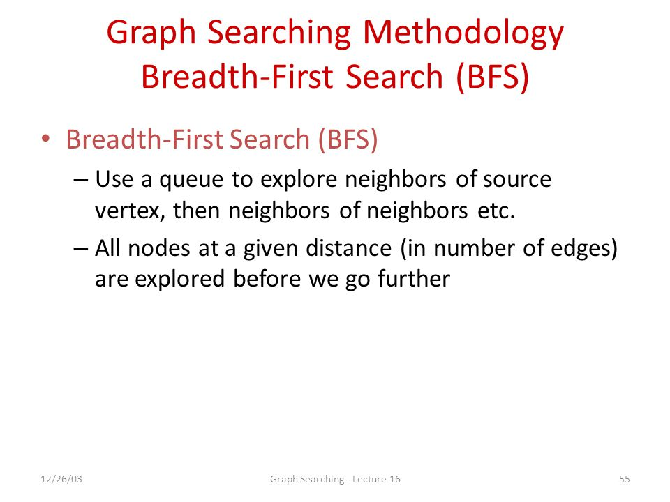 12/26/03Graph Searching - Lecture 1655 Graph Searching Methodology Breadth-First Search (BFS) Breadth-First Search (BFS) – Use a queue to explore neighbors of source vertex, then neighbors of neighbors etc.