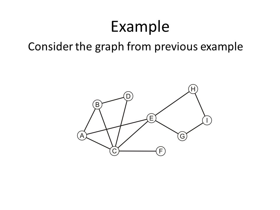 Example Consider the graph from previous example