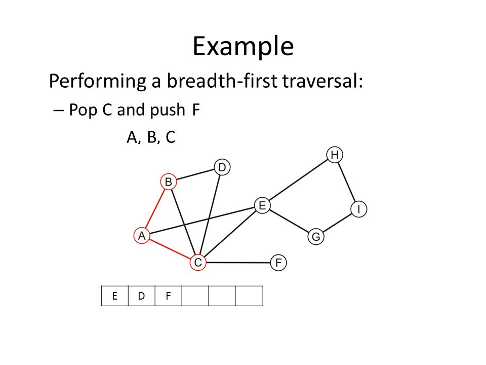 Example Performing a breadth-first traversal: – Pop C and push F A, B, C EDF