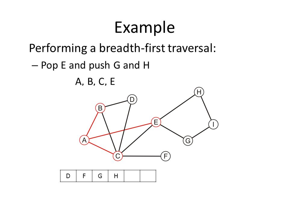 Example Performing a breadth-first traversal: – Pop E and push G and H A, B, C, E DFGH