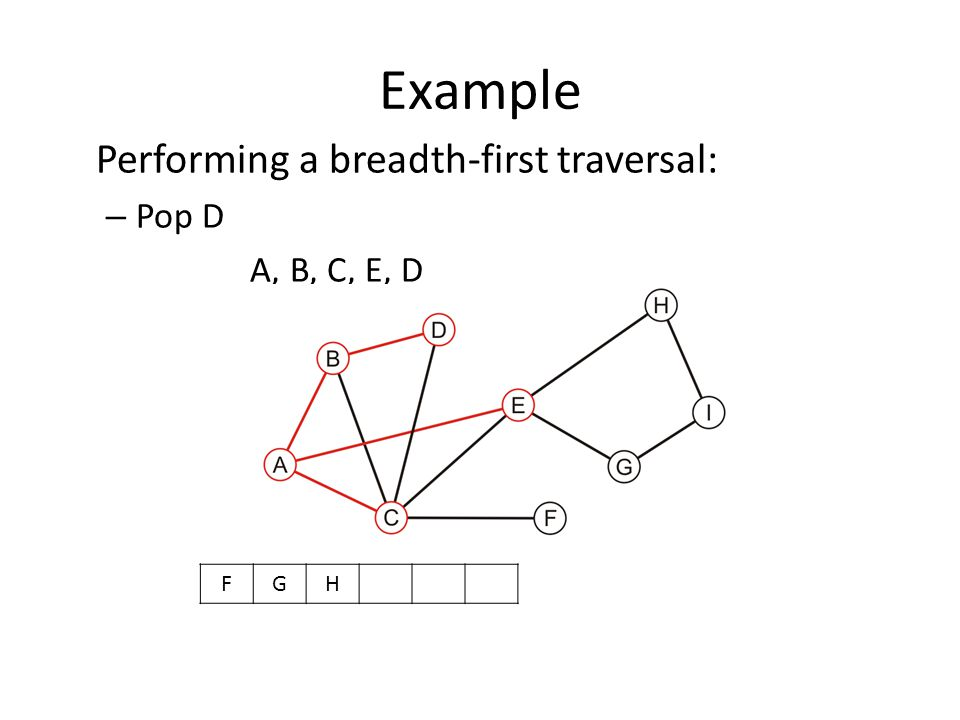 Example Performing a breadth-first traversal: – Pop D A, B, C, E, D FGH
