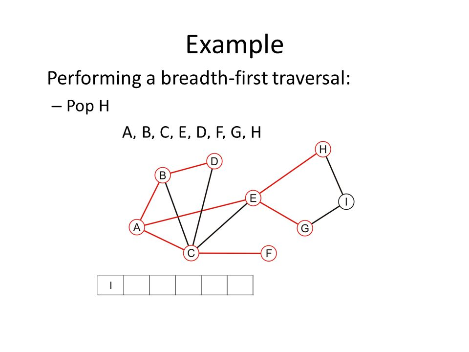 Example Performing a breadth-first traversal: – Pop H A, B, C, E, D, F, G, H I