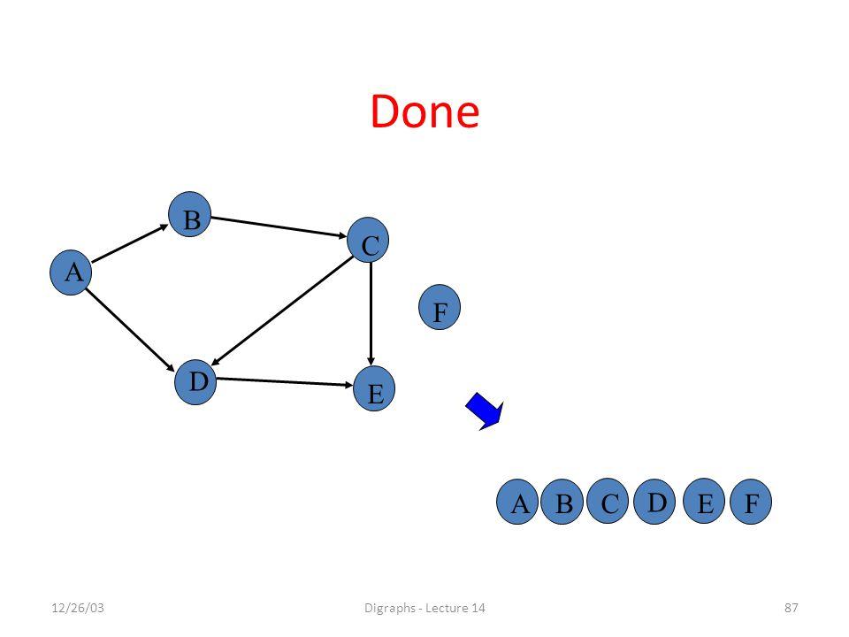 12/26/03Digraphs - Lecture 1487 ABC D EF Done A B C F D E