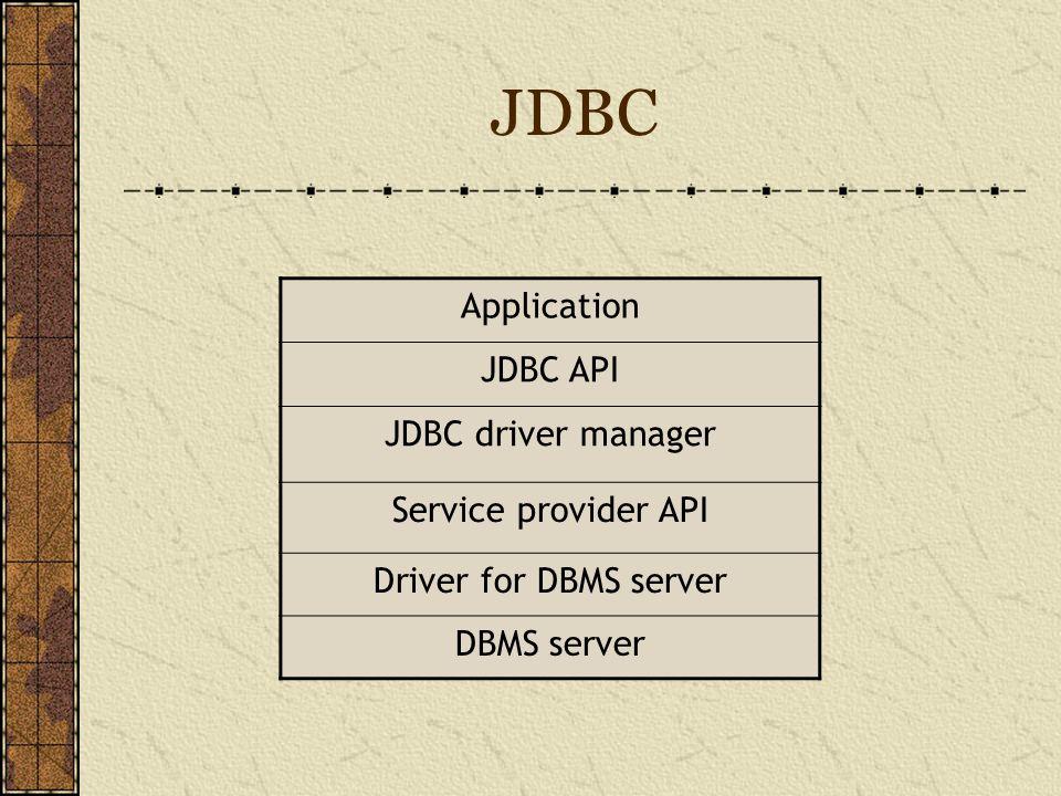 JDBC Application JDBC API JDBC driver manager Service provider API Driver for DBMS server DBMS server