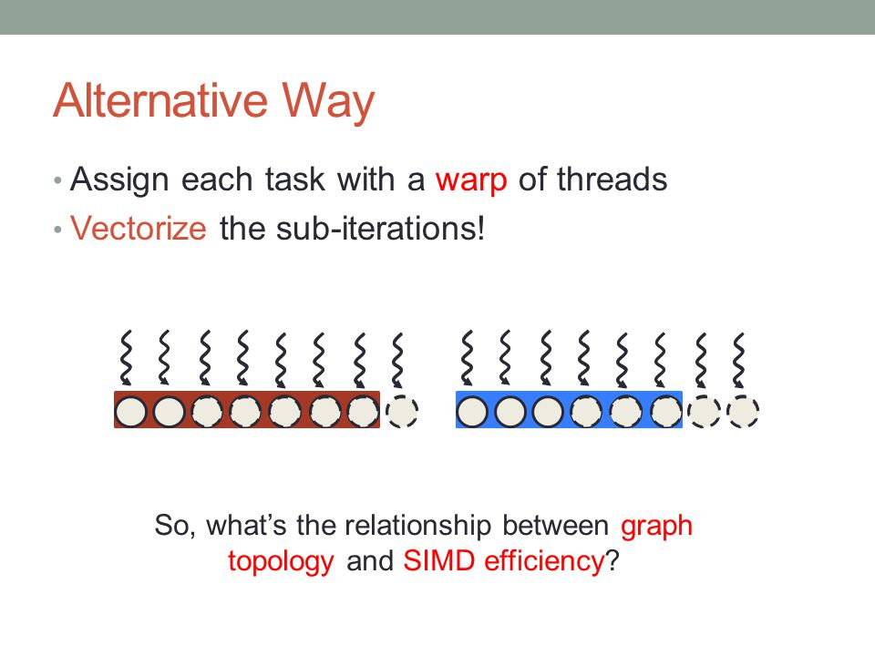 Alternative Way Assign each task with a warp of threads Vectorize the sub-iterations.