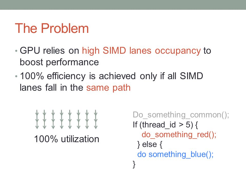 The Problem GPU relies on high SIMD lanes occupancy to boost performance 100% efficiency is achieved only if all SIMD lanes fall in the same path I Do_something_common(); If (thread_id > 5) { do_something_red(); } else { do something_blue(); } 100% utilization
