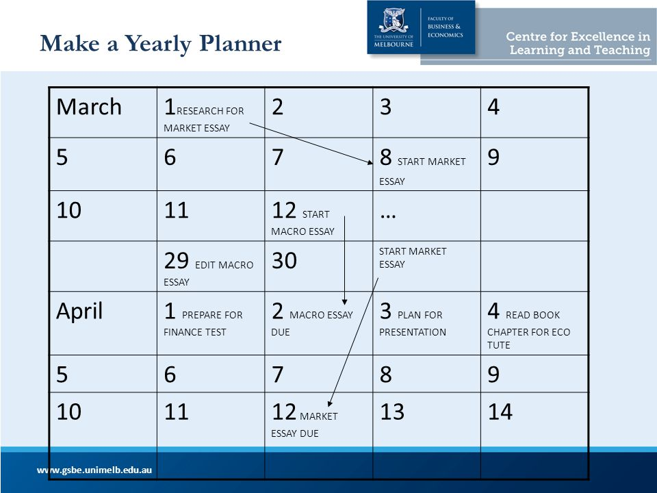 Make a Yearly Planner www.gsbe.unimelb.edu.au March1 RESEARCH FOR MARKET ESSAY 234 5678 START MARKET ESSAY 9 101112 START MACRO ESSAY … 29 EDIT MACRO