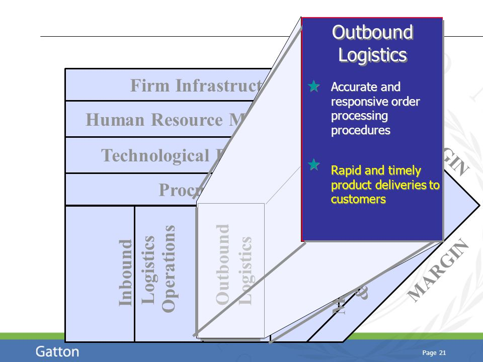 Page 21 Technological Development Human Resource Management Firm Infrastructure Procurement Inbound Logistics Operations Outbound Logistics Marketing & Sales Service MARGIN Outbound Logistics Outbound Logistics Accurate and responsive order processing procedures Rapid and timely product deliveries to customers