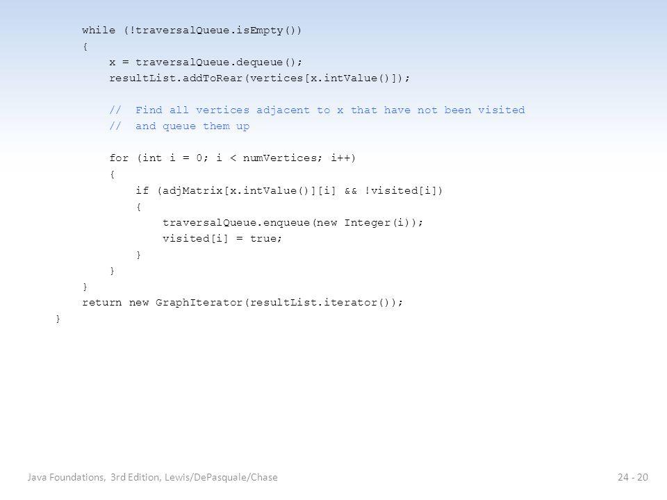 while (!traversalQueue.isEmpty()) { x = traversalQueue.dequeue(); resultList.addToRear(vertices[x.intValue()]); // Find all vertices adjacent to x tha