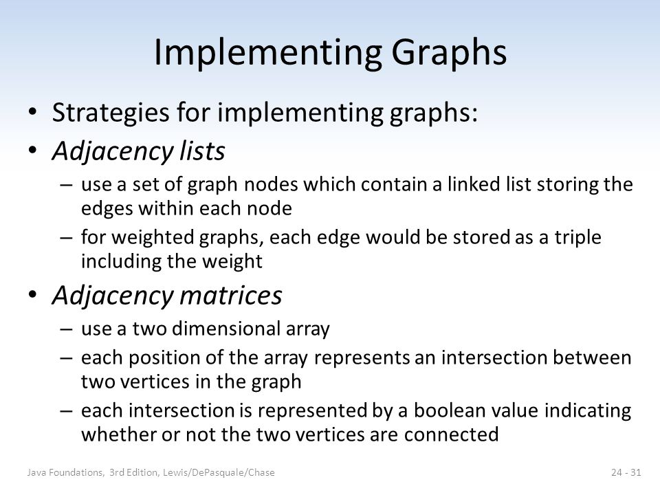 Implementing Graphs Strategies for implementing graphs: Adjacency lists – use a set of graph nodes which contain a linked list storing the edges withi