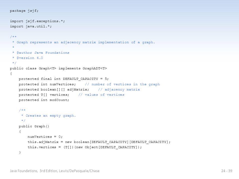 package jsjf; import jsjf.exceptions.*; import java.util.*; /** * Graph represents an adjacency matrix implementation of a graph. * * @author Java Fou