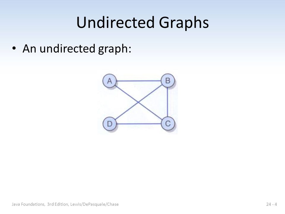 Undirected Graphs An undirected graph: Java Foundations, 3rd Edition, Lewis/DePasquale/Chase24 - 4