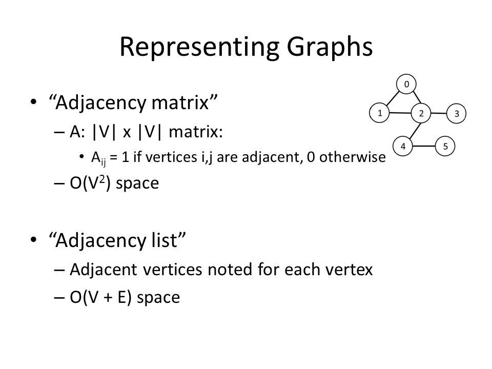 Representing Graphs Adjacency matrix – A: |V| x |V| matrix: A ij = 1 if vertices i,j are adjacent, 0 otherwise – O(V 2 ) space Adjacency list – Adjacent vertices noted for each vertex – O(V + E) space