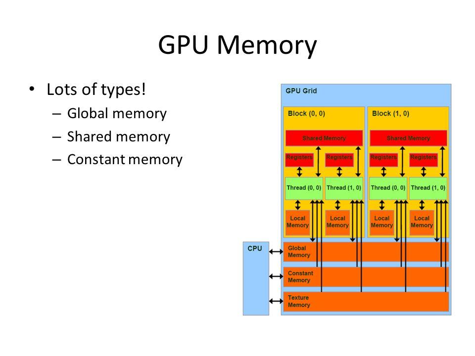 GPU Memory Lots of types! – Global memory – Shared memory – Constant memory