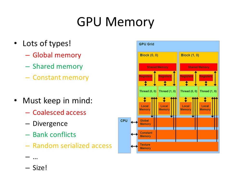 GPU Memory Lots of types.