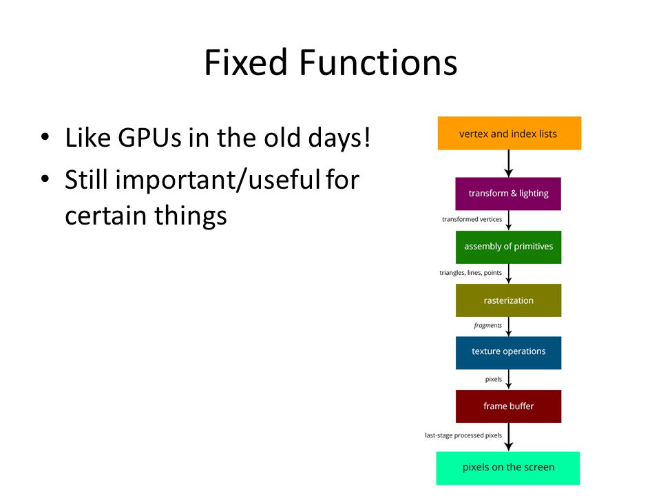 Fixed Functions Like GPUs in the old days! Still important/useful for certain things