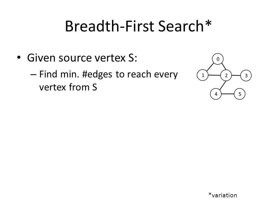 Breadth-First Search* Given source vertex S: – Find min.
