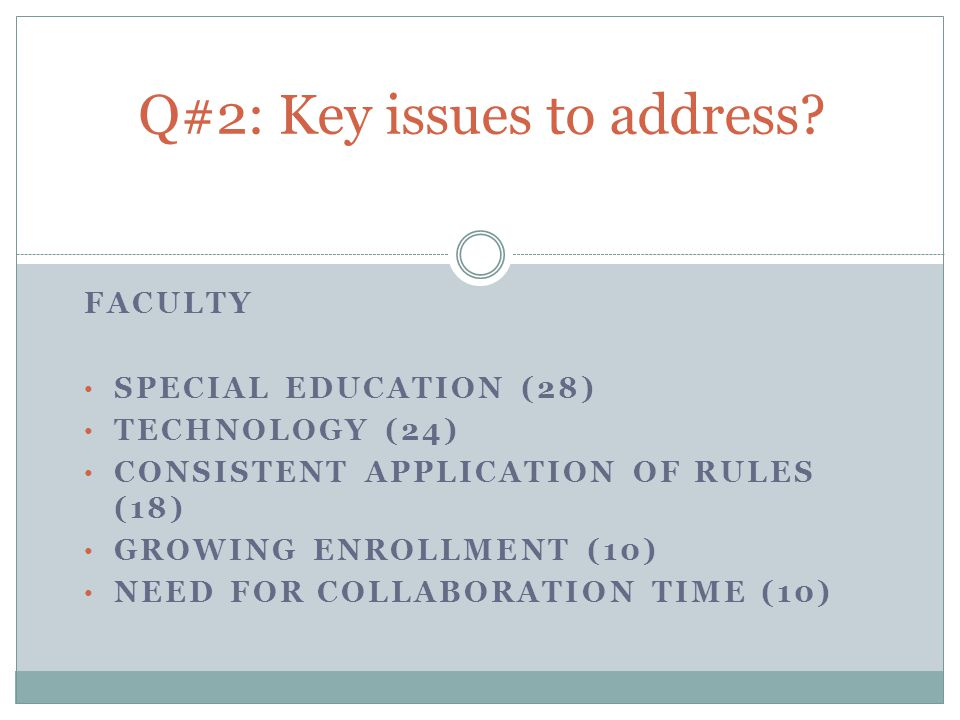 FACULTY SPECIAL EDUCATION (28) TECHNOLOGY (24) CONSISTENT APPLICATION OF RULES (18) GROWING ENROLLMENT (10) NEED FOR COLLABORATION TIME (10) Q#2: Key issues to address