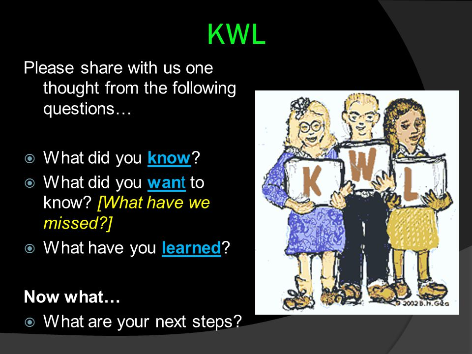 KWL Please share with us one thought from the following questions…  What did you know.