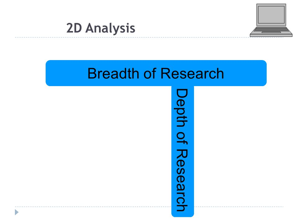2D Analysis Breadth of Research Depth of Research