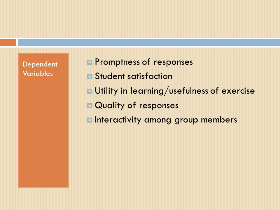 Dependent Variables  Promptness of responses  Student satisfaction  Utility in learning/usefulness of exercise  Quality of responses  Interactivity among group members