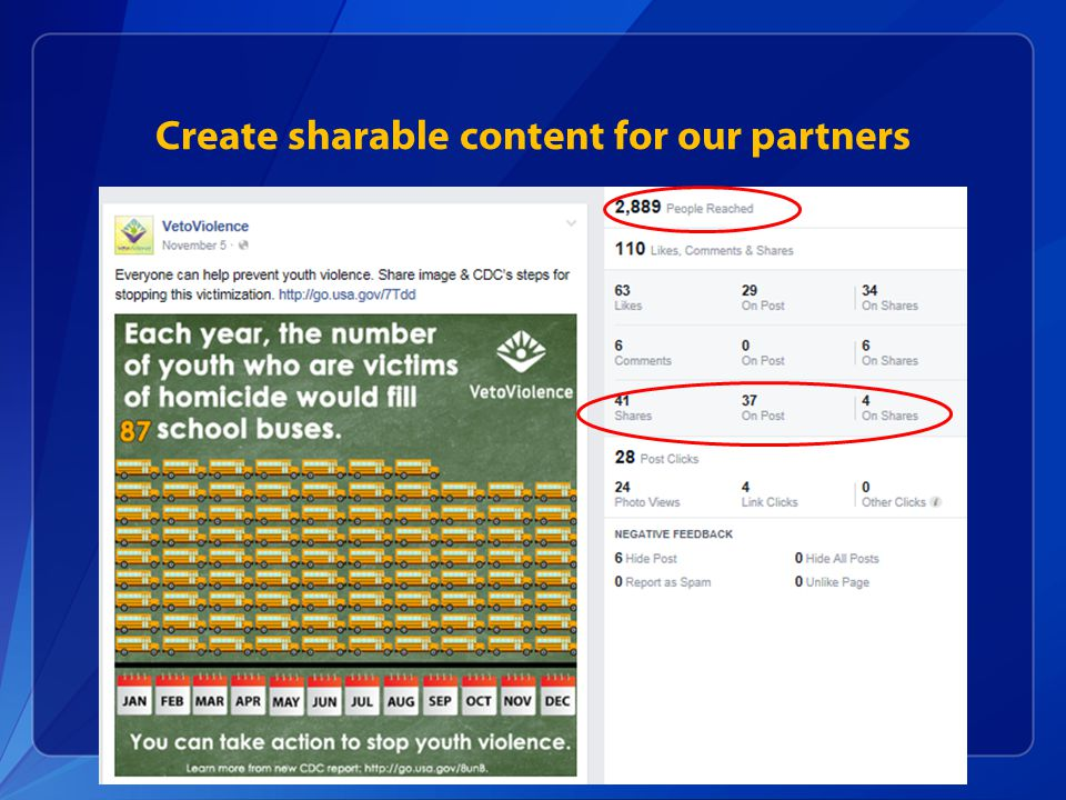 Create sharable content for our partners