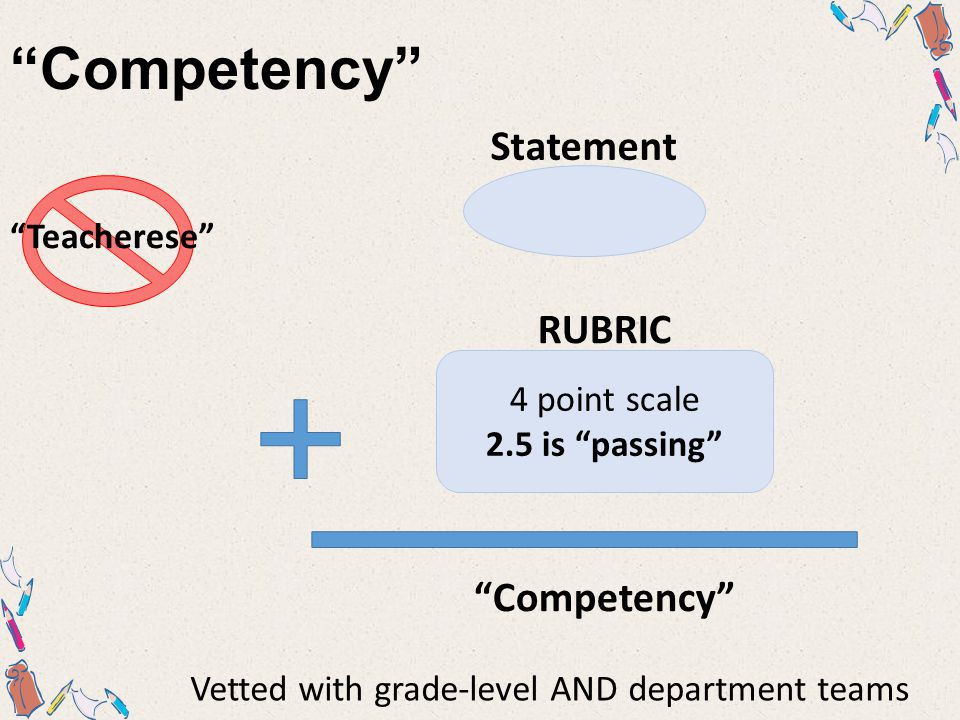 Competency Statement RUBRIC 4 point scale 2.5 is passing Competency Teacherese Vetted with grade-level AND department teams