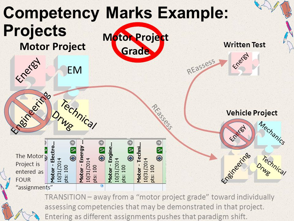Competency Marks Example: Projects TRANSITION – away from a motor project grade toward individually assessing competencies that may be demonstrated in that project.